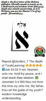 first letter of the hebrew alphabet sgering asalahpal