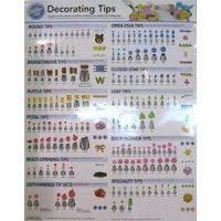 Wilton Decorating Tips Chart Wilton Cake Tips Chart Wilton Decorating Tips Chart