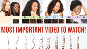 Curl Texture Chart Natural Hair Types Tips Curl Pattern Texture Density Porosity Protein Sensitive