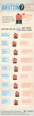 best ideas about interview questions job hearing the real question in your interview infographic