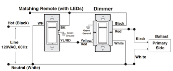 lutron 3 way wiring diagram led wiring diagram split maestro dimmer wiring wiring diagram expert lutron 3 way led dimmer wiring diagram lutron 3 way wiring diagram led