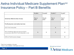 page 5 aetna individual care supplement plan sm insurance policy part b benefits plan