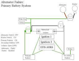 docthrock's team rocket f1 evo electrica wiring 12 volt alternator wiring diagram at Battery Starter Alternator Wiring Diagram