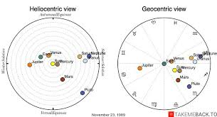 November 23 1989 Zodiac Birth Chart Takemeback To