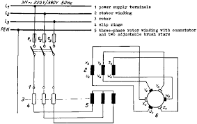 ac electric motor diagram. Unique Motor Circuits Formulas And Tables Electrical Engineering Basic Rh Fastonline Org  3 Phase AC Motor Electric Throughout Ac Diagram F