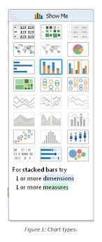Tableau Essentials Chart Types Introduction Interworks