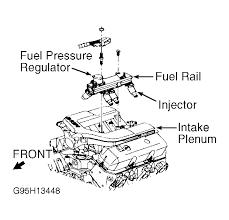 camaro engine diagram camaro auto wiring diagram schematic 95 camaro knock and gas issues ok i have a 95 camaro v6 3 4l on 2011 chevy camaro engine diagram