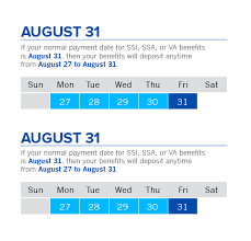 Social Security Direct Deposit Form Gorgeous AccountNow SSI Payment Schedule September 44