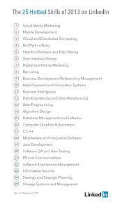 Job Qualification List 14 15 Job Application Skills And Qualifications Examples