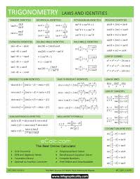 rs trigonometry laws identities infographic school s in rs trigonometry laws identities infographic