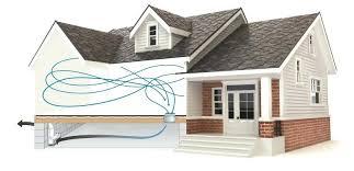 basement ventilation system. Ez Breathe Ventilation System How Crawlspace Conditioner Works Basement