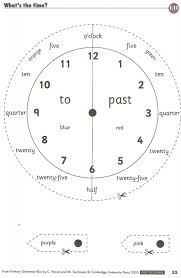 Kindergarten Telling Time 6th Grade | Telling The Time Worksheet ...
