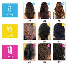 Curly Hair Length Chart How To Care For Curly Hair