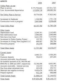 assets and liabilities statements of assets liabilities net assets 2008 financials