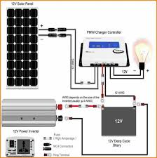 limited solar wiring diagram rv solar wiring diagram gimnazijabp RV Generator Wiring Diagram limited solar wiring diagram rv solar wiring diagram gimnazijabp me