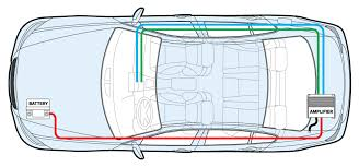 crutchfield car stereo wiring diagram images wiring diagram multiple car amp wiring diagram car amplifier wiring