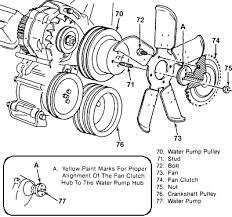 1997 suburban engine diagram 1997 wiring diagrams online