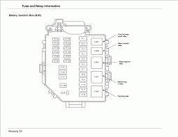 m2 fuse box dodge durango wiring diagram images truck will not freightliner fuse box diagram at Fuse Box Freightliner M2