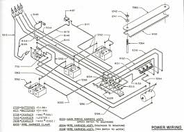 91 club car wiring diagram Club Car Battery Wiring Diagram 2002 club car wiring diagram club car battery wiring diagram 36 volt