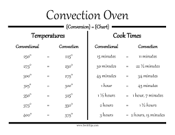 Convection Oven Conversion Guide Making Cooking Stress
