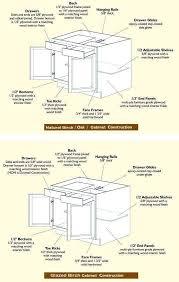 kitchen cabinet specification kitchen cabinet material specifications elegant kitchen cabinet sizes kitchen cabinet specifications kraftmaid