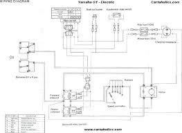 yamaha g9 gas golf cart wiring diagram g2 tropicalspa co yamaha g9 gas golf cart wiring diagram inspirational engine diagrams inside g2 yamaha g9 gas golf cart wiring diagram