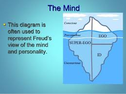 Psychodynamic Approach As Psychodynamic Approach Abnormality