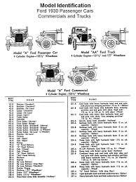 Ford Flathead V8 Engine Identification Chart Flathead Model Id Chart