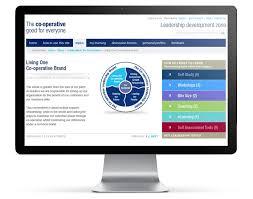 Effective Leadership Style to Managing the Subordinates     Take     Case Study Examples Nursing Leadership