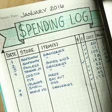 bujo monthly spending by bobbis bujo bullet journal spending tracker