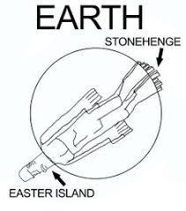 The isolated island was named easter island by dutch explorer jacob roggeveen, who first saw the island on easter sunday in the year 1722. 40 Stonehenge Easter Island Ideas Easter Island Stonehenge Island