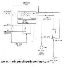 fresh water generator or evaporator used on ships freshwater generator line diagram