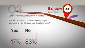 Border poll survey says 8/10 voters unchanged by Brexit - BBC News