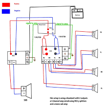 2 channel amp subwoofer wiring diagram explore schematic wiring 2 Channel Amp Wiring Diagram at Crunch Amp Wiring Diagram