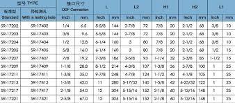 Refrigerant R507 Pressure Temperature Chart Www
