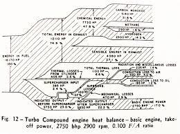Heat Balance Chart Join