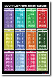 Times Tables 1 12 New Educational Classroom Math Poster
