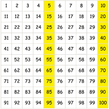 1 25 Number Chart Skip Counting