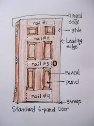 i ve painted many doors both interior and exterior these are my best tips