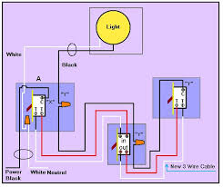 wiring 3 way 12v toggle switch wirdig one way switch wiring diagram moreover on off toggle switch wiring