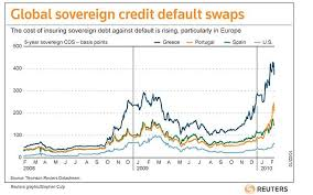 Credit Default Swap Chart Greek Crisis The Eurozone In Numbers Telegraph