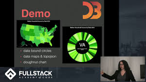 D3 Charts Tutorial D3 Js Tutorial Learn How To Use D3 Js