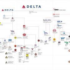 Family Chart Deltas Family Tree Delta News Hub