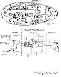 motorguide wiring diagram 24 volt wire center \u2022 Motorguide Brute Parts Diagram at Motorguide Brute 750 Wiring Diagram
