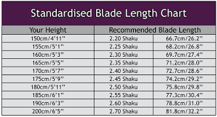Sizing Guides