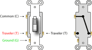 electrical turn one light bulb on and another off at the same 3 Way Rocker Switch Wiring Diagram enter image description here more on switch terminology 12 volt 3 way rocker switch wiring diagram