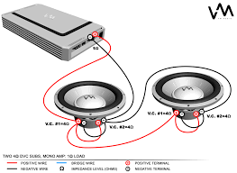 wiring diagrams 4 dual 4 ohm subs 1 ohm subwoofer wiring dual 4 ohm sub wiring at Wiring Subwoofer Diagram