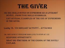 popular reflective essay editor service for mba resume krasnoyarsk the giver sameness essay writing write essay for you journal for the giver by jonas
