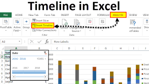 Quarterly Charts In Excel Timeline In Excel How To Create Timeline In Excel Step