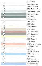 Grout Color Chart Rcdroneshop Co